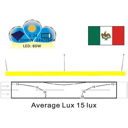 Mexico solar demo