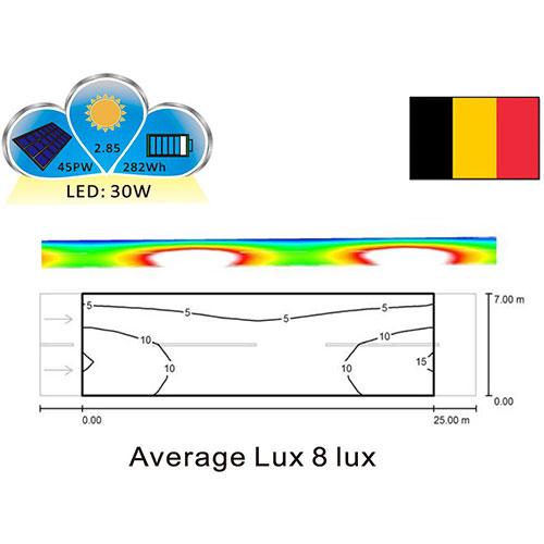 Belgium solar demo